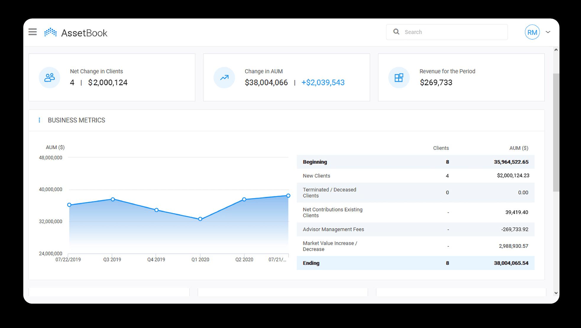Intuitive Dashboard Portfolio Reporting Management